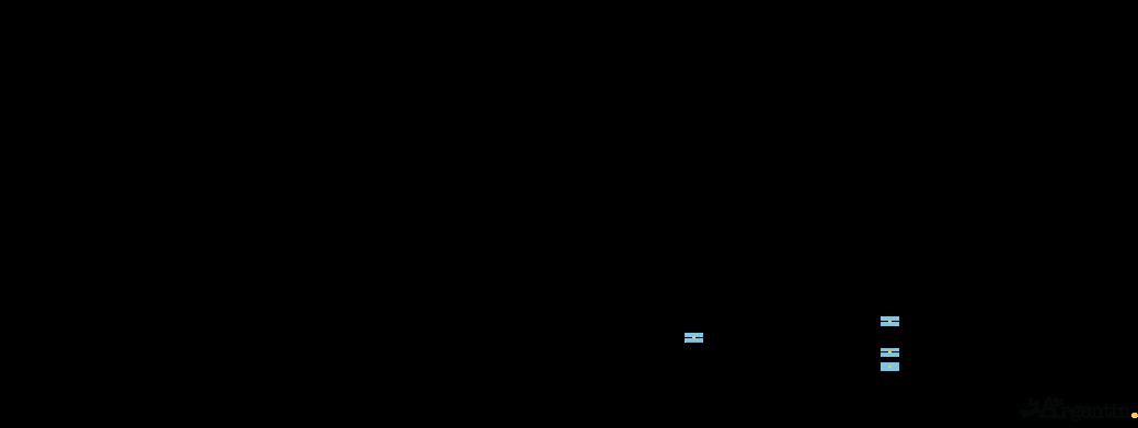 arbre généalogique de la famille simari birkner